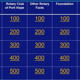 Foundation Jeopardy!